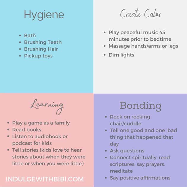 A grid showing the different categories of sleep routines including: hygiene, create calm, learning and bonding.